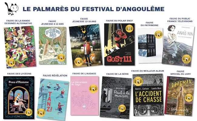 Palmarès du Festival d'Angoulême 2021