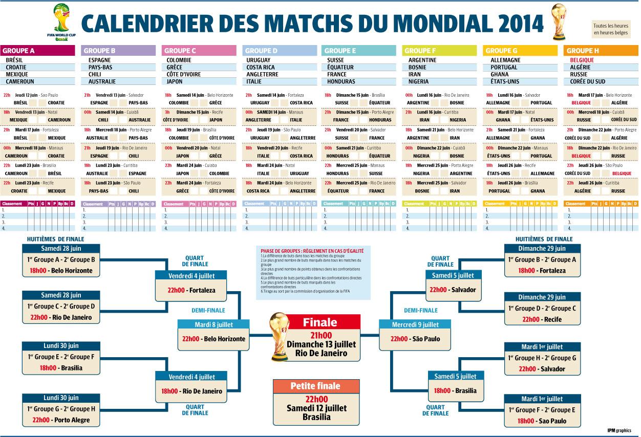 Mondial le calendrier des matchs rome pratique - Calendrier eliminatoire coupe du monde ...