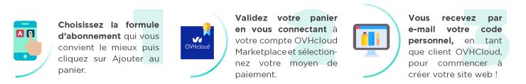 Parcours Commande OVHCloud