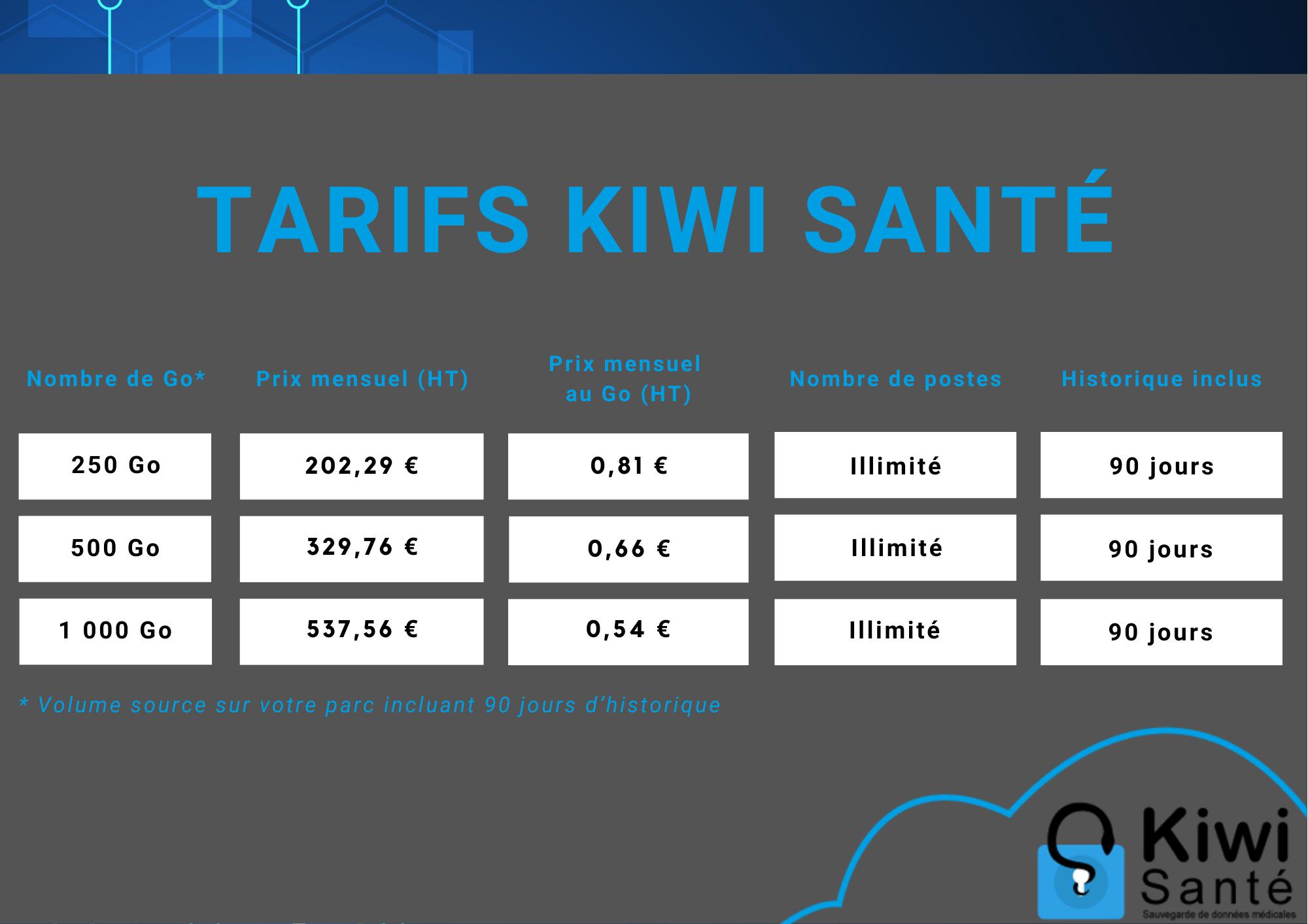 tarifs kiwi santé
