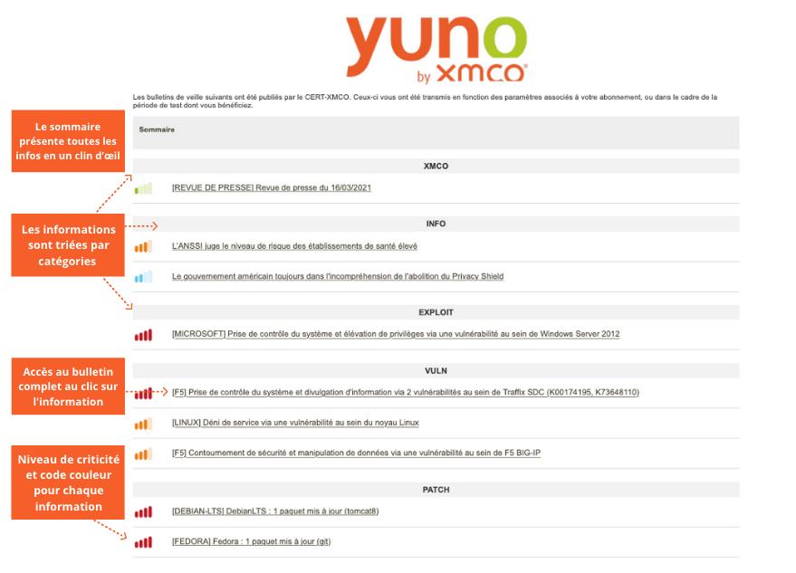 Yuno Essential : Comment ça fonctionne ?