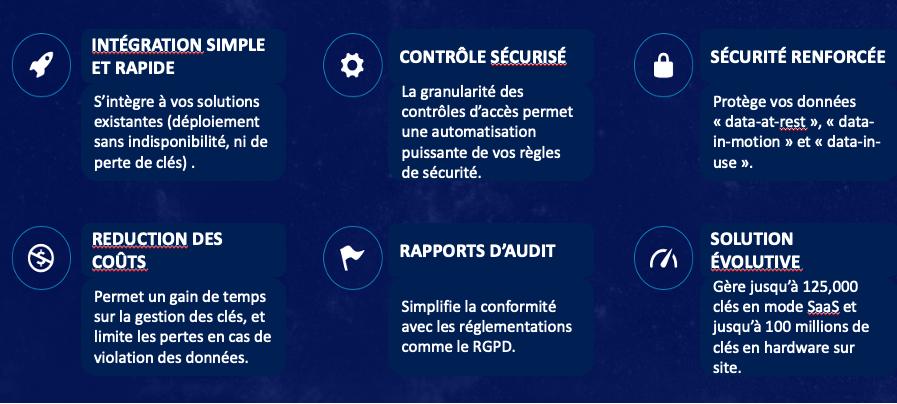 VaultCore key points
