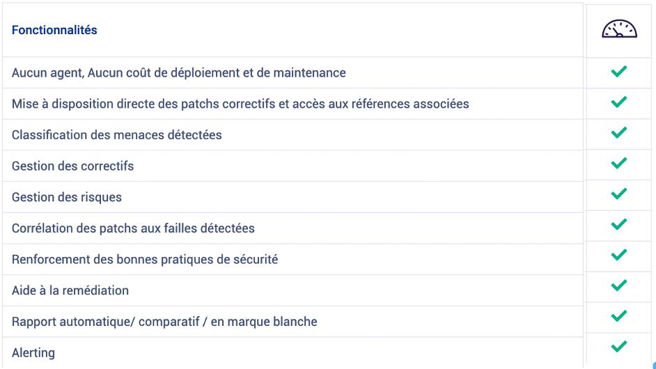 v6P-Gestion-Risques-fonctionnalités-threat-center