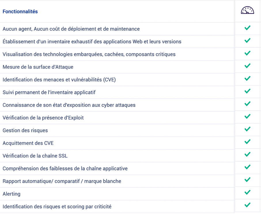 v6P-Gestion-Risques-fonctionnalités