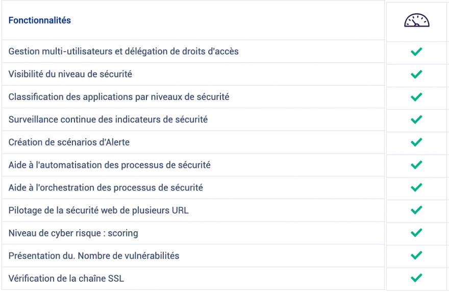 v6P-Gestion-Risques-portfolio