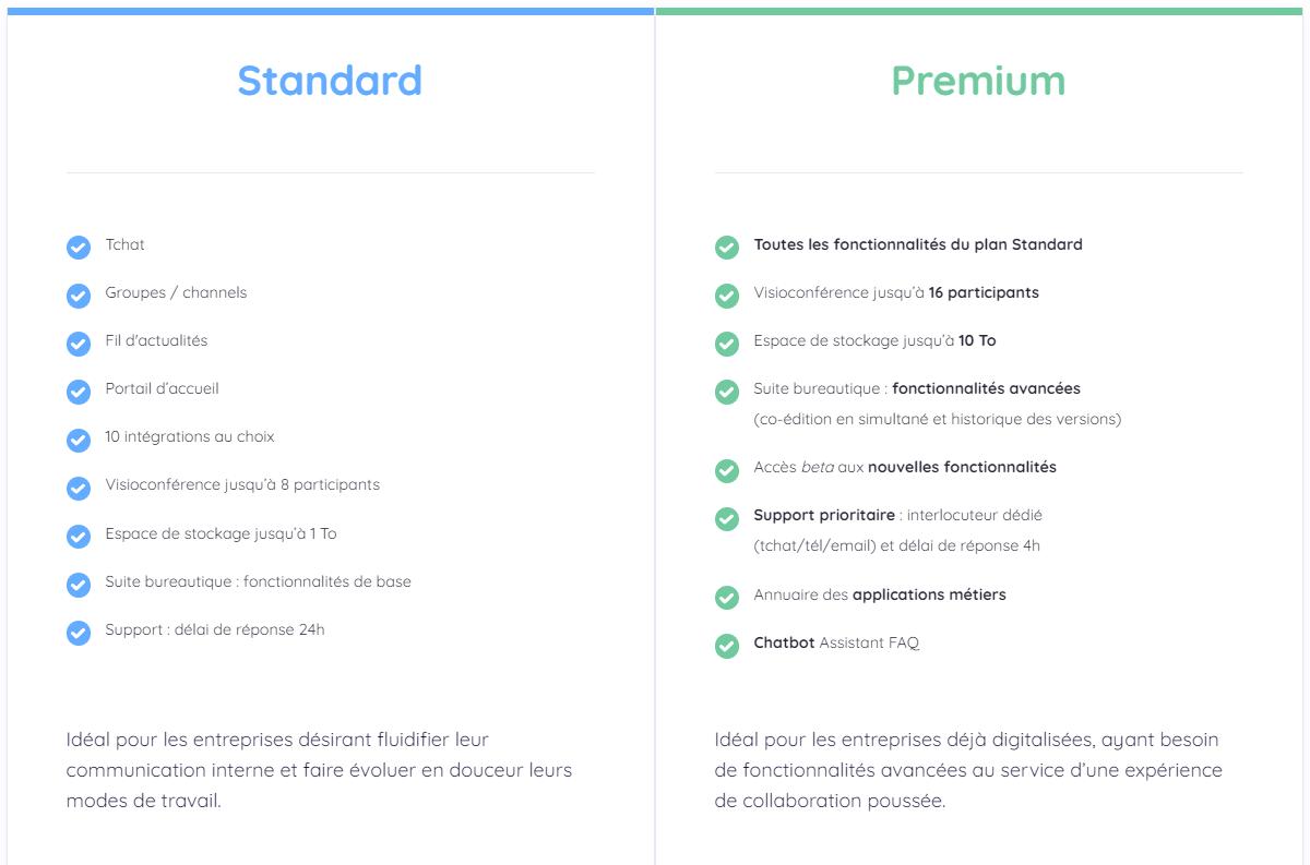Tarif Talkspirit Standard Premium