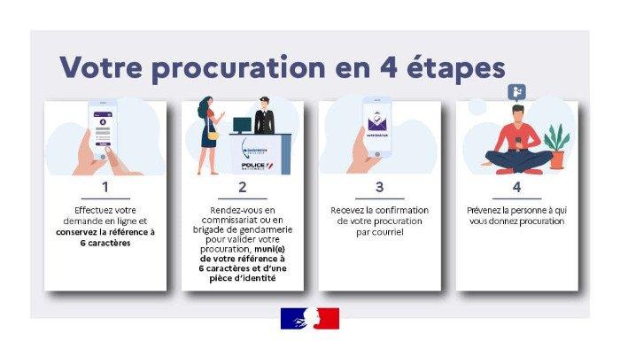 Elections régionales et départementales : Ma procuration en 4 étapes