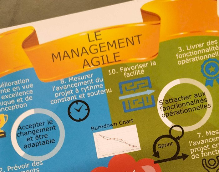 Atelier découverte : le management agile