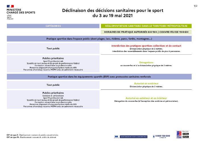 Ministère des sports : les mesures pour le sport ont été mises à jour, elles sont applicables depuis le 3 mai