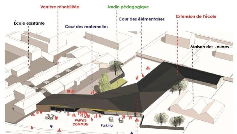 Héric. L'école Jean-Monnet pousse ses murs