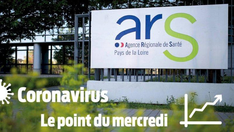 Covid-19. Loire-Atlantique : un rebond en 24heures | Presse Océan