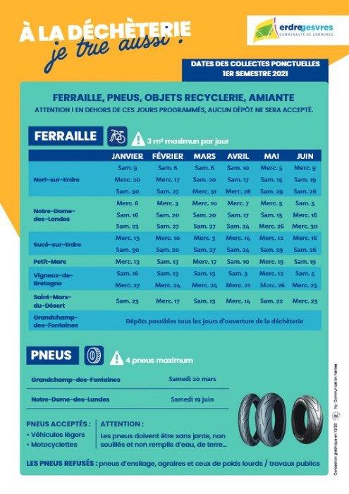 Collecte de pneus, le 19 juin