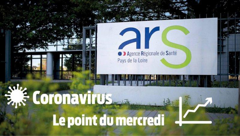 Coronavirus. Bilan de l'ARS ce mercredi: le «plateau» se confirme dans le 44 [INFOGRAPHIE]   Presse Océan