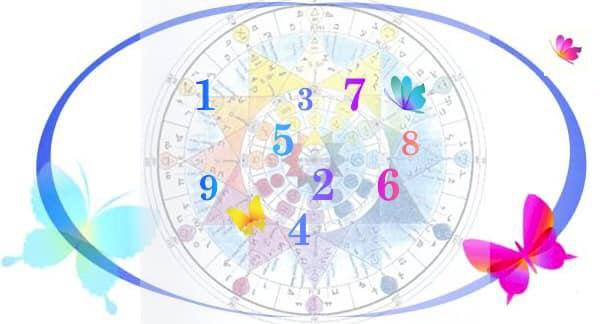 """Conférence/Atelier """"S'épanouir simplement grâce à la magie des chiffres"""""""