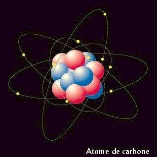 La nucléosynthèse des éléments expliquée par Grain de ciel