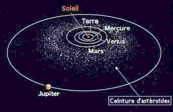 Astéroïdes et météorites par l'association Grain de Ciel