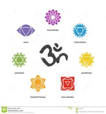Reprise des cours de kundalini yoga