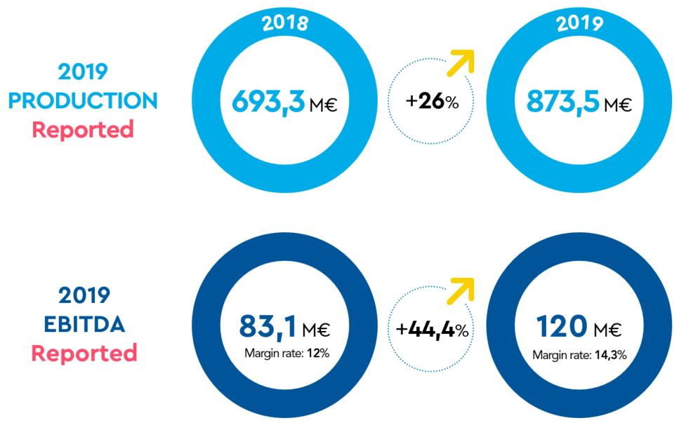 SOCOTEC-2019-key-figures