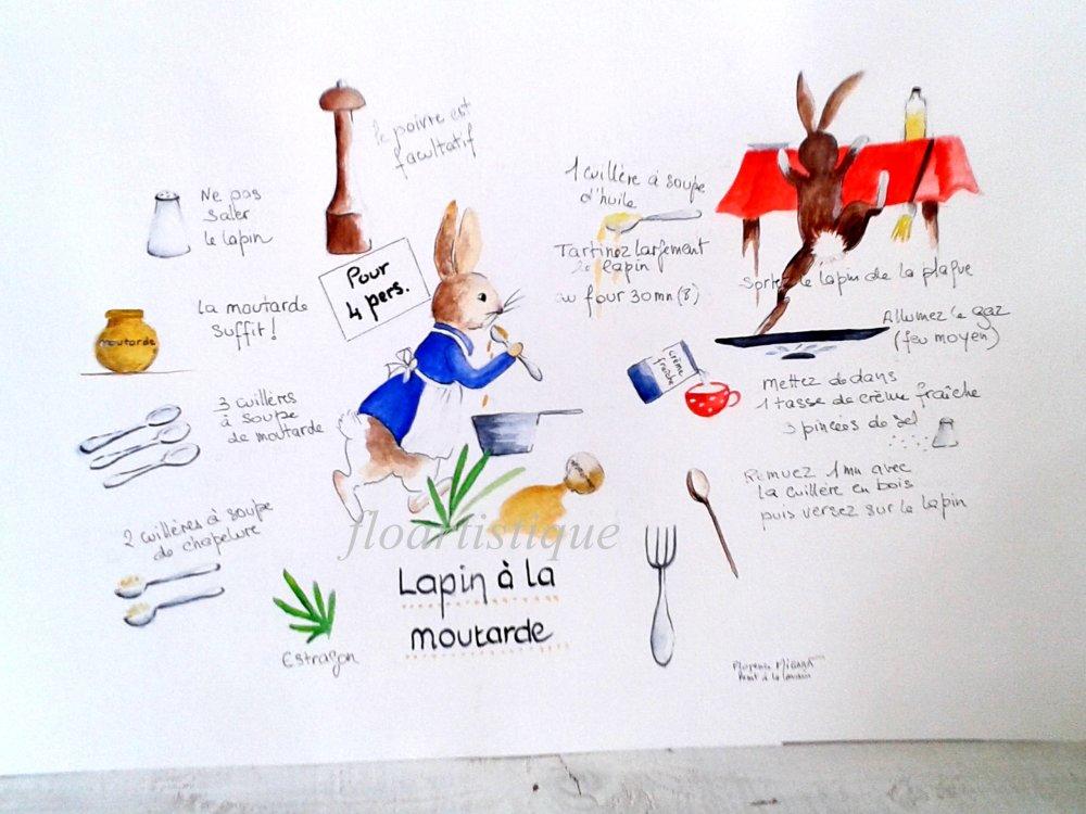 Affiche aquarelle, recette cuisine illustrée, à encadrer