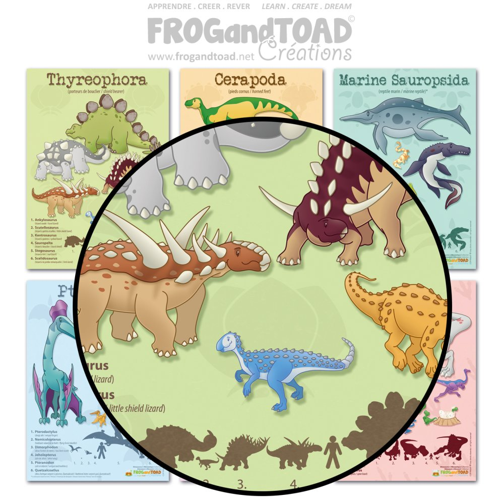 Collection Dino Poster - ECO PALEO SET - Bilingue Français / Anglais - homeschooling posters affiches