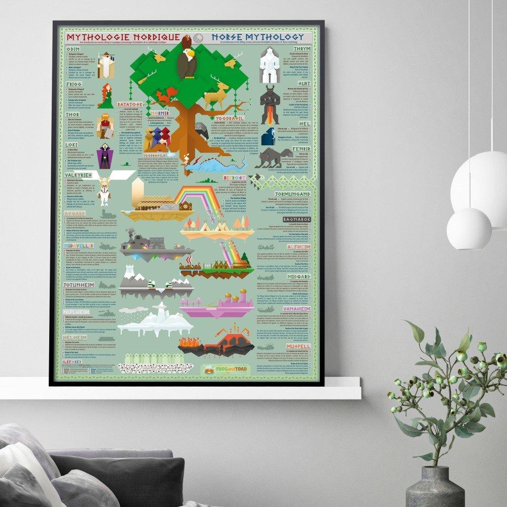 Mythologie Nordique - Viking Poster Bilingue - Français / Anglais - posters affiches