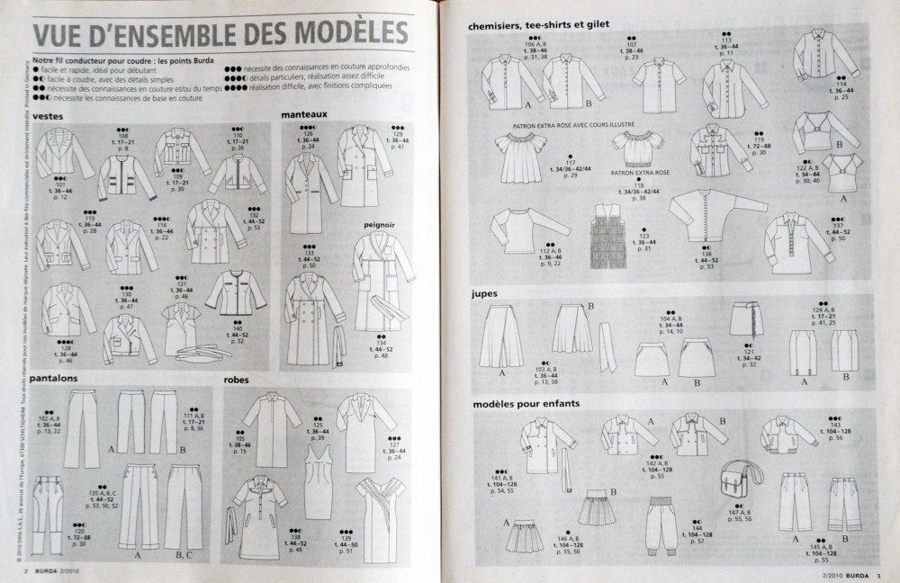 Magazine Burda de février 2010 (122)