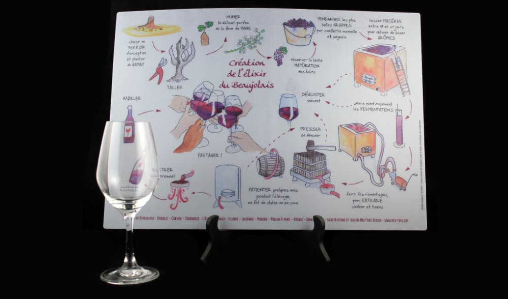 Lot 6 sets de table vinification