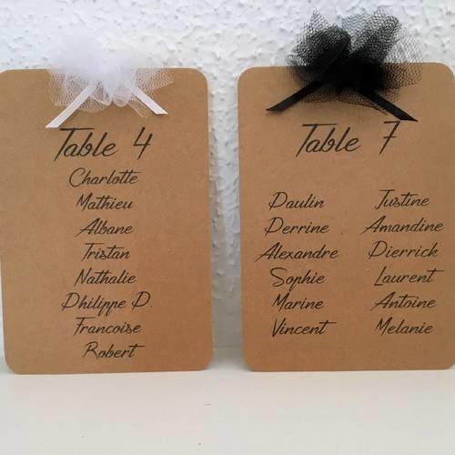 Plan De Table Decoration Pompon En Tulle Pour Mariage Bapteme