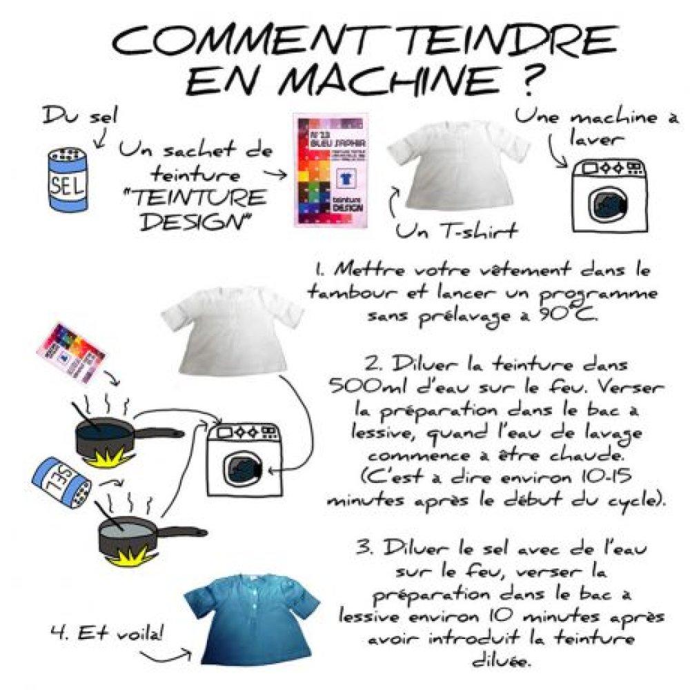 Teinture Design pour tissu/textile/vêtement coloris noir 1