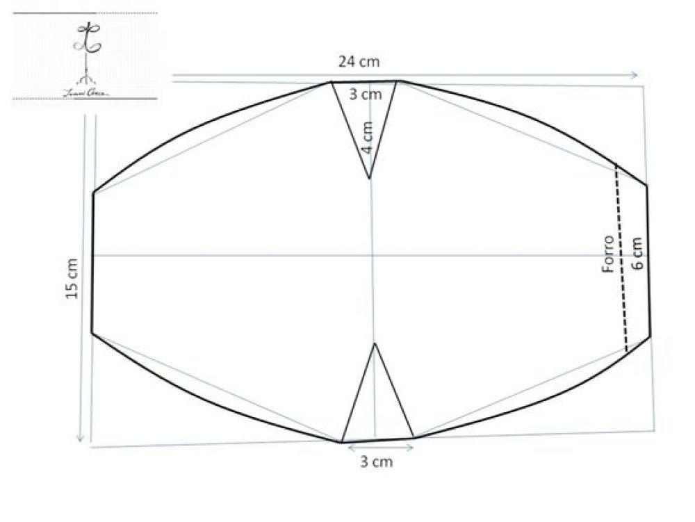 Kit complet création 3 masques barrière tissu Kaffe Fassett, norme AFNOR, type canard