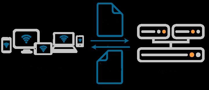 Image de configuration serveur classique Exascale